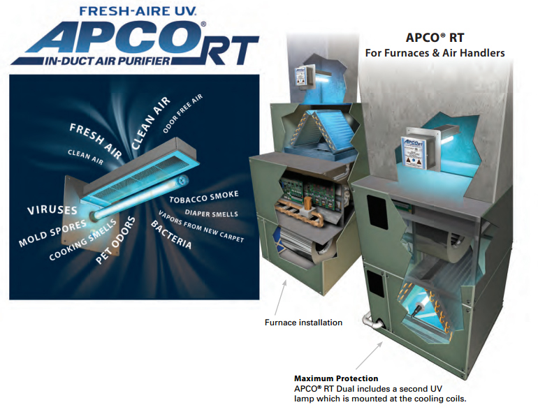 Apco Uv Rt Dual 1y Bulbs Ultraviolet Air Handler Furnace